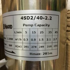 Potapajuća pumpa kapacitet